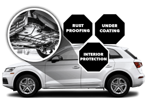 Rust Proofing Under Coating Interior Protection