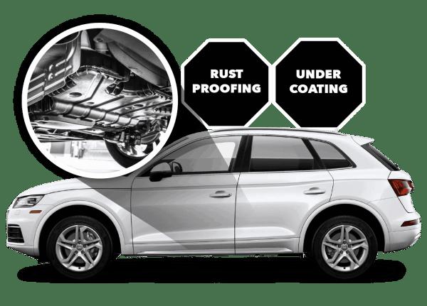 Rust Proofing Under Coating